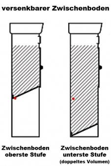 Briefkasten / Postkasten Safe Post Größe 110 schwarz Bild 3