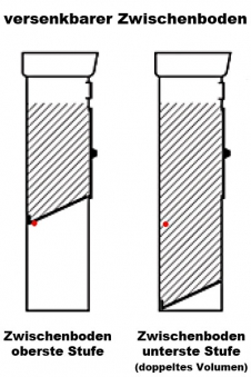 Briefkasten / Postkasten Safe Post Größe 80 silbergrau Bild 3