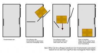 Paketbriefkasten Chic-XL 41x38x102cm Bild 9