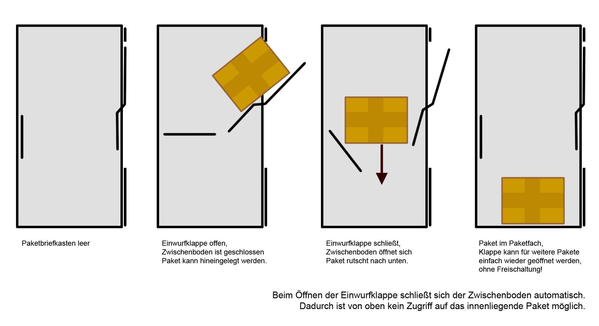 Paketbriefkasten / Paketbox / Paketkasten Chic-XL 41x38x102cm Bild 9