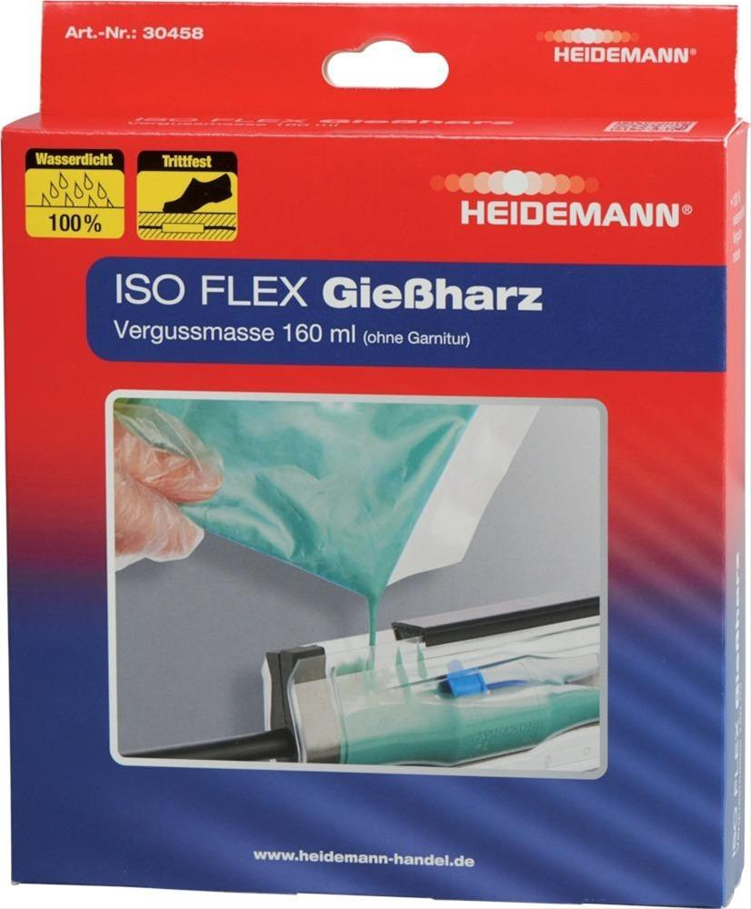 ISO FLEX Giessharz Set für NYY o. NYM-Kabel Bild 1
