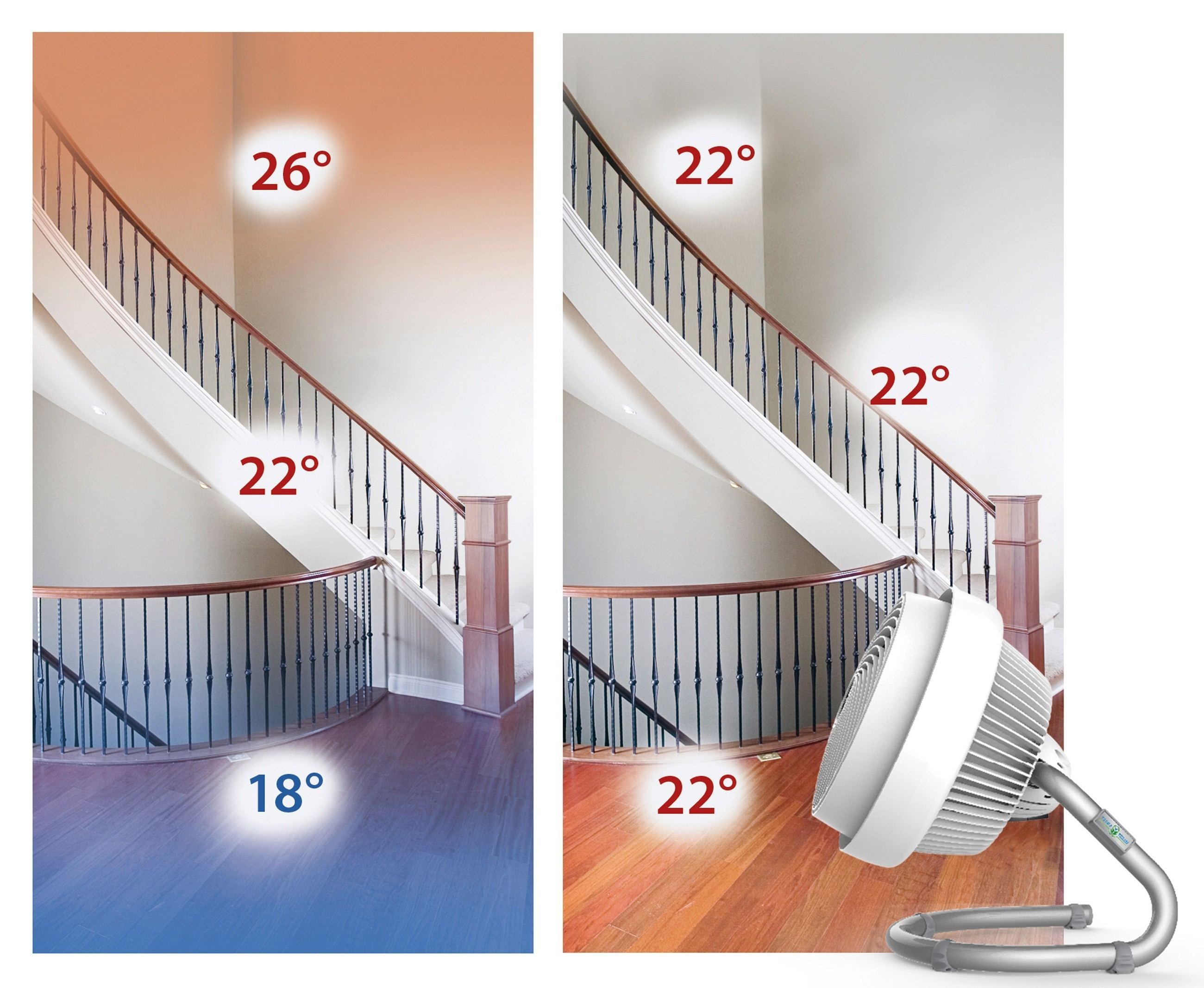 Ventilator / Bodenventilator Vornado Energy Smart 723DC Ø30cm Bild 4