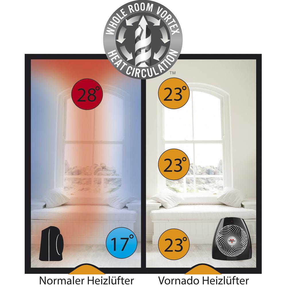 Ventilator / Tisch Ventilator Vornado Pivot weiß-champagner Bild 3