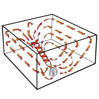 Ventilator / Tisch Ventilator Vornado Pivot weiß-champagner Bild 2